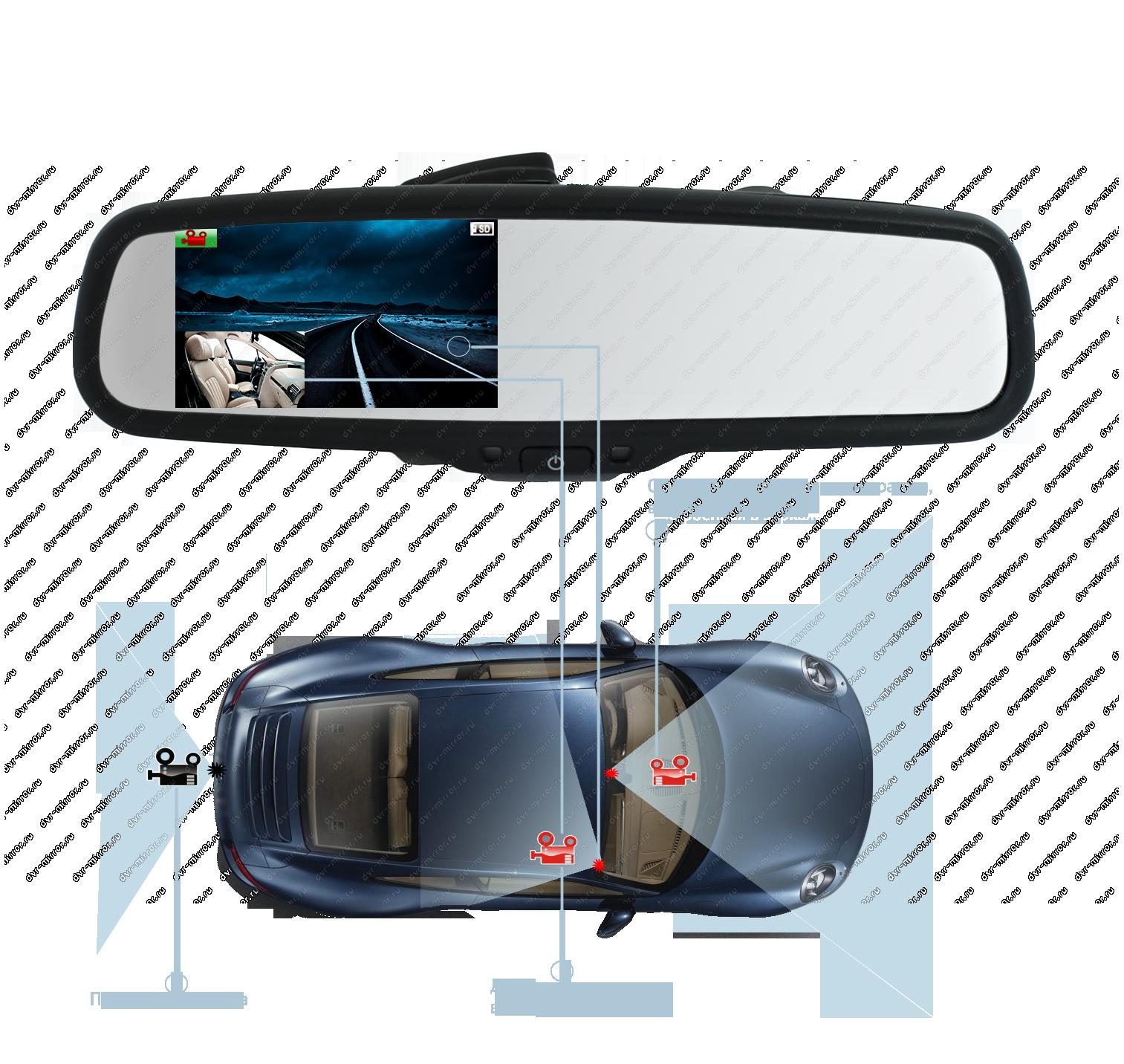 Зеркало с камерой заднего вида схема установки
